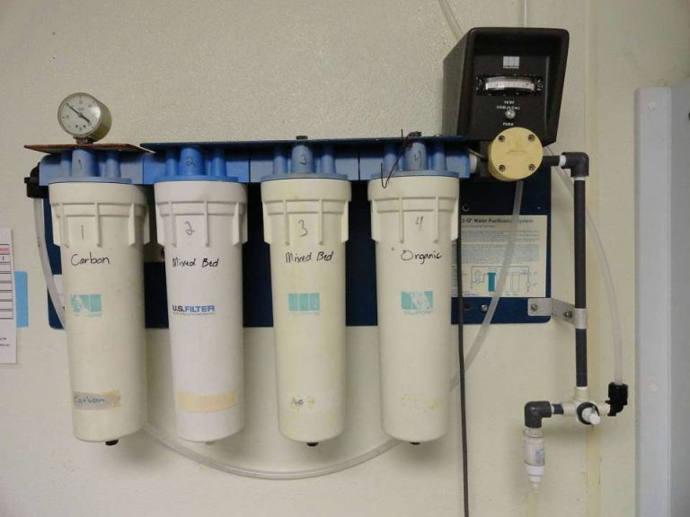 What Is RO Water Purifier? [2021] | Best RO Water Purifiers