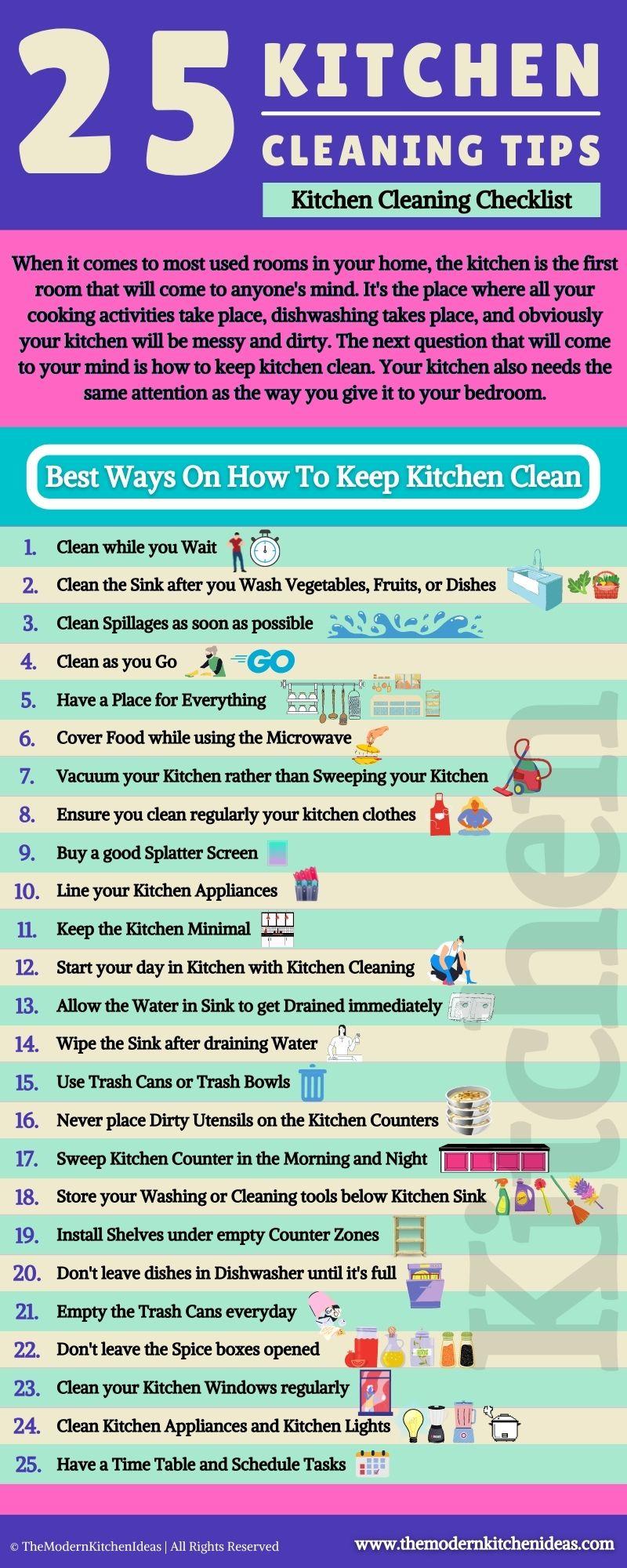 kitchen_cleaning_checklist